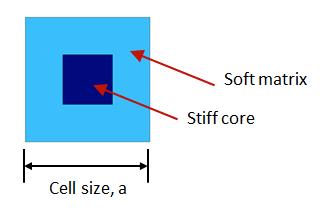 晶胞示意图。