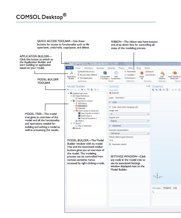 COMSOL Desktop® 环境截屏。