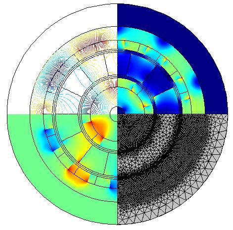 同轴齿轮的磁通密度、磁矢势、径向磁通密度和网格图。
