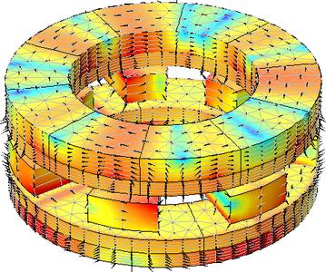 轴向磁齿轮的磁通密度和网格图。