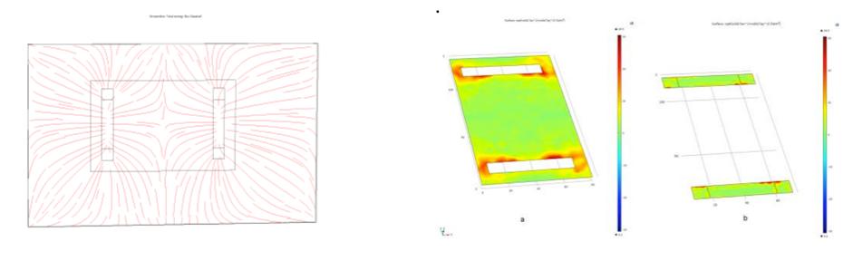 COMSOL Multiphysics 中能量通量和接触面电荷分布对比图。