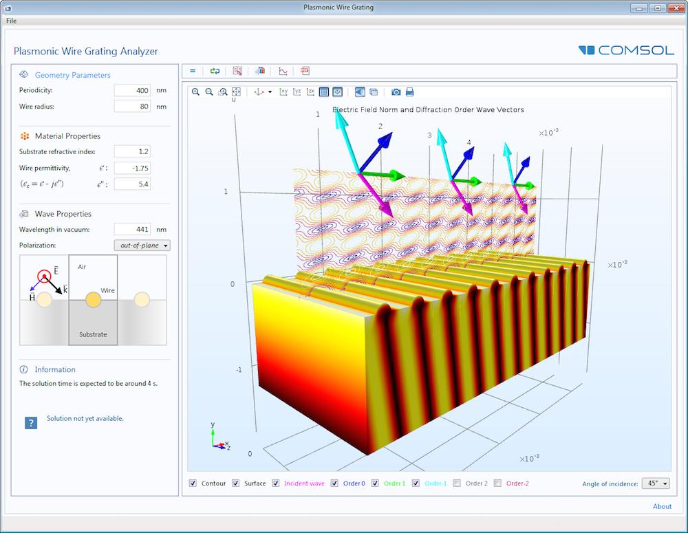 Frequency Selective Surface Simulator 借助仿真App 優化5G 和物聯網的相控陣天線設計