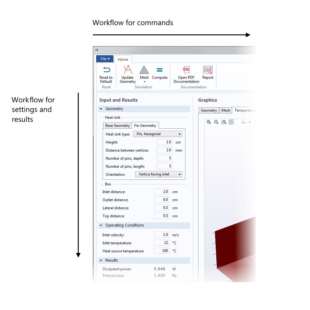 图像展示了仿真 App 的主要的工作流路径。