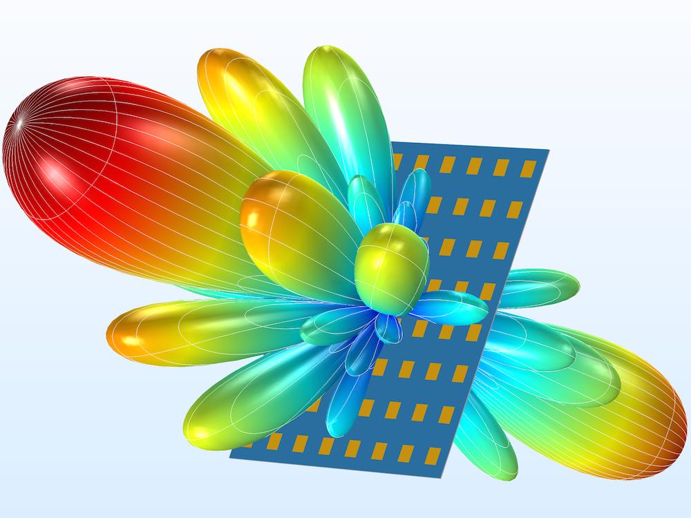 8x8 相控阵天线的仿真结果图。