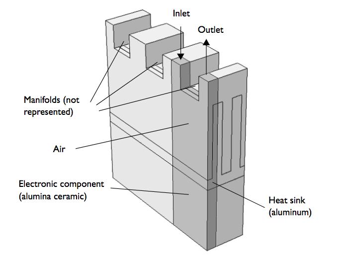 电子元件上的 MMC 热沉部分。