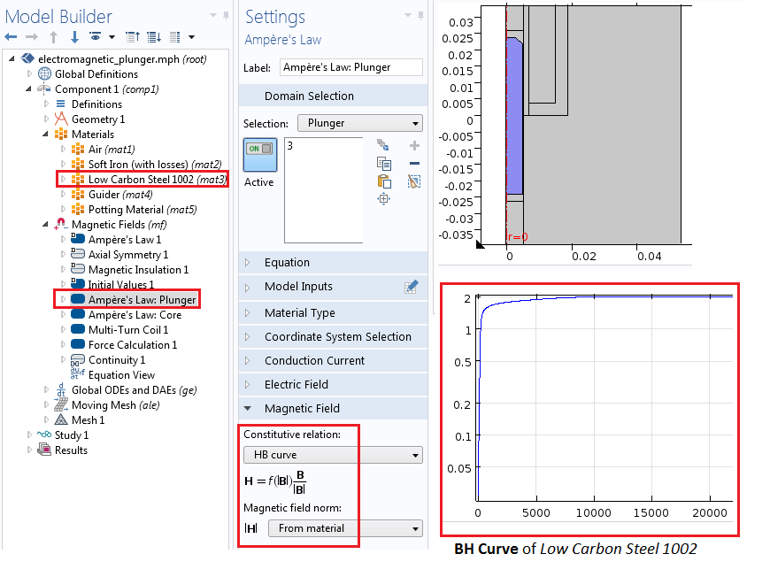 图像显示了在安培定律节点中应用 H-B 曲线。