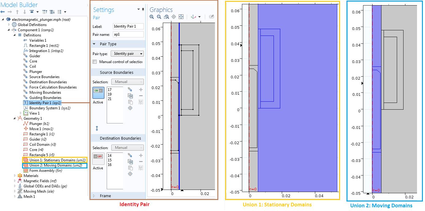 COMSOL Multiphysics 模型开发器中一致对、静态域、移动域选项的图片。