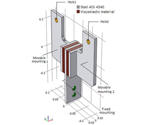 粘弹性结构阻尼器示意图