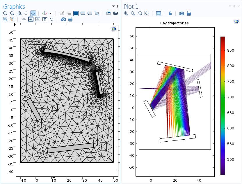 COMSOL Multiphysics 5.2 版本中 Czerny-Turner 单色器的网格和射线轨迹。