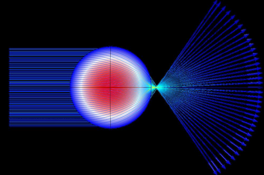 描述 Luneburg 透镜中射线轨迹的视图。