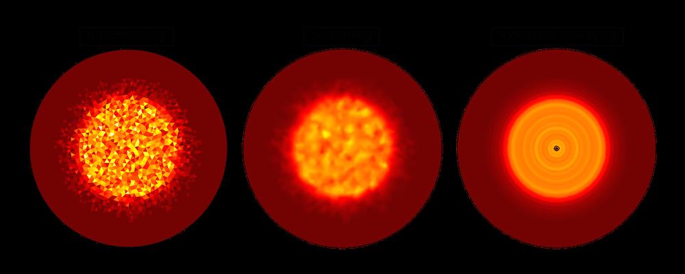 比较无平滑、平滑以及方位平均集中度的三个太阳能碟式收集器模型。