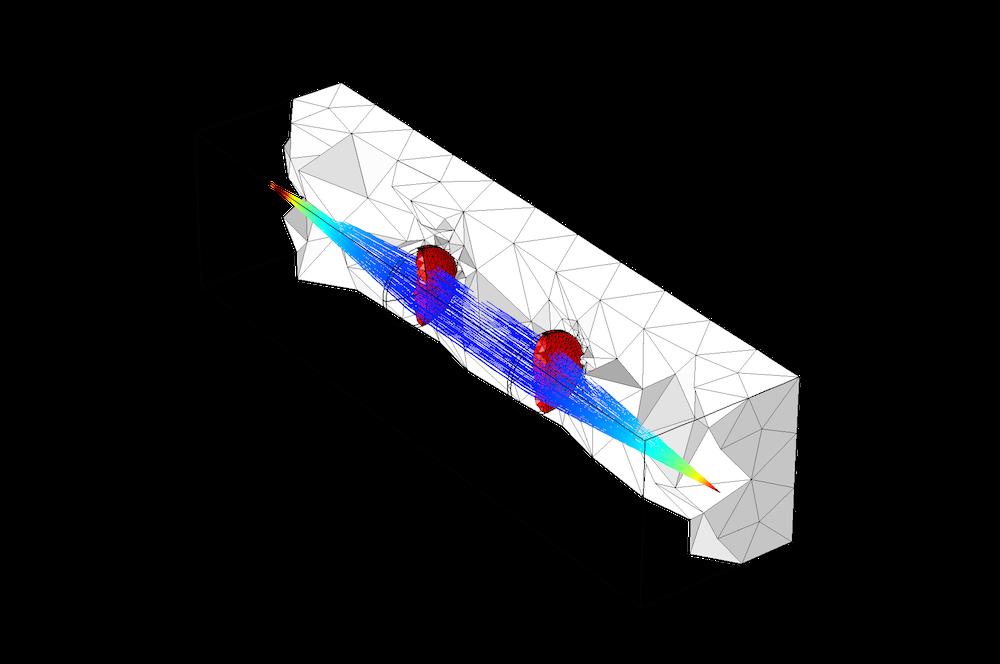 COMSOL Multiphysics 5.2 版本中执行的热致焦距漂移仿真绘图。