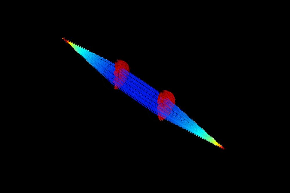 COMSOL Multiphysics 5.2a 版本中模拟的热致焦距漂移。
