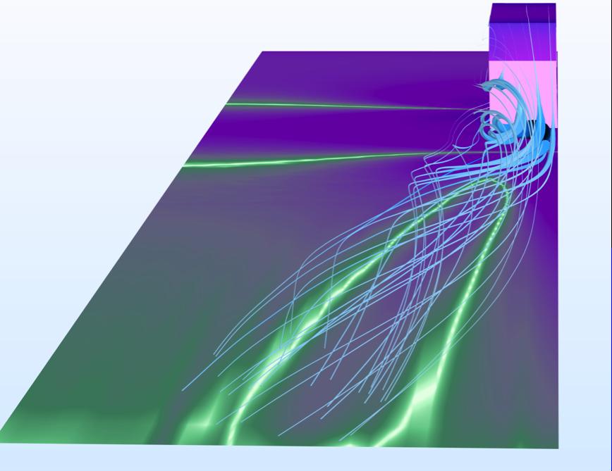 使用 Aurora Borealis 颜色表的类车体仿真。