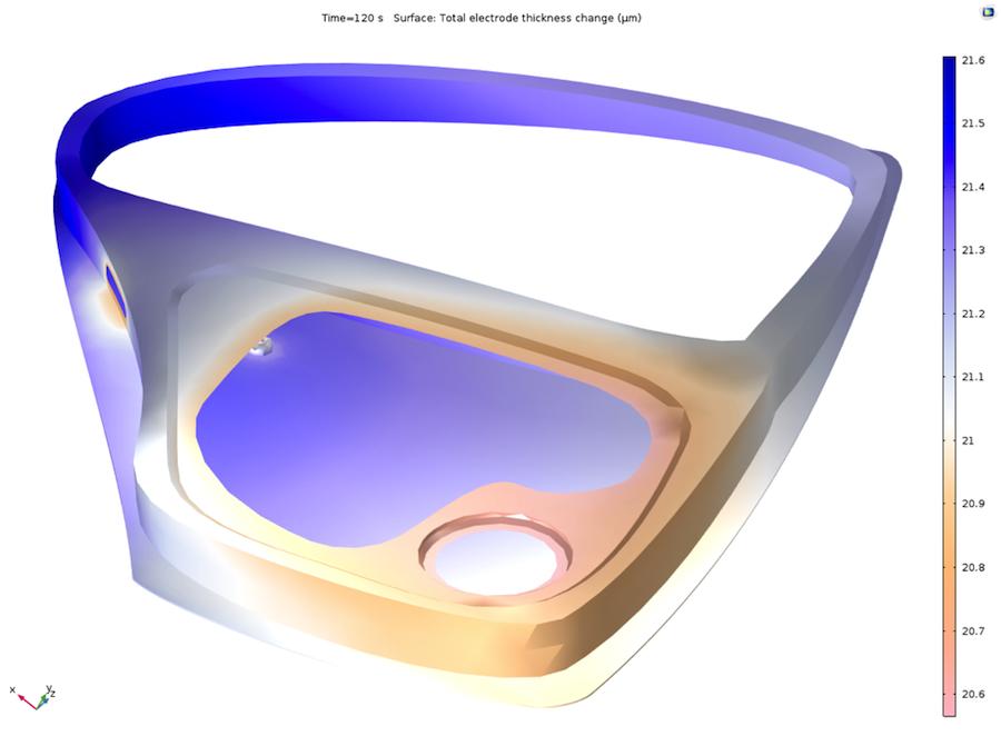 使用 COMSOL Multiphysics 5.2a 版中新增的 Twilight 颜色表显示的车门电镀模型。