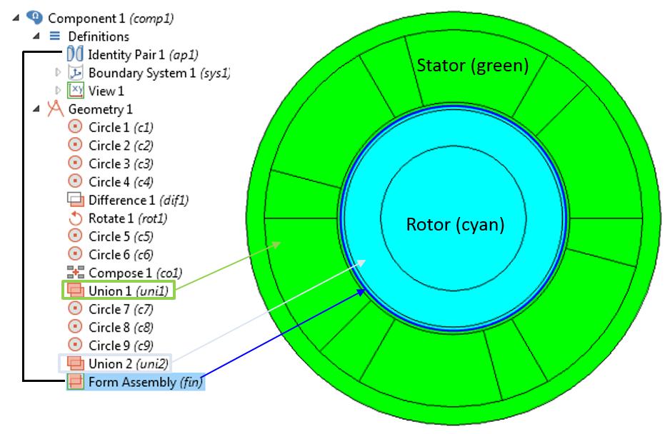 图像展示了感应电机的几何序列。An image showing the geometry sequence for an induction motor.