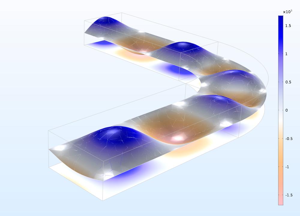 使用 Twilight 颜色表演示电磁波传播情况的仿真结果。