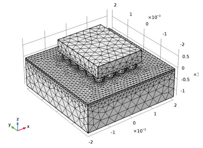 在 COMSOL Multiphysics 中对电子元件几何施加默认网格剖分。