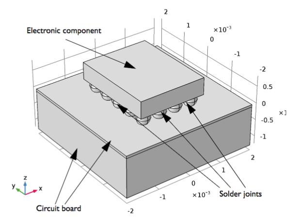 被球形焊点固定在电路板上的电子元件的几何图形。