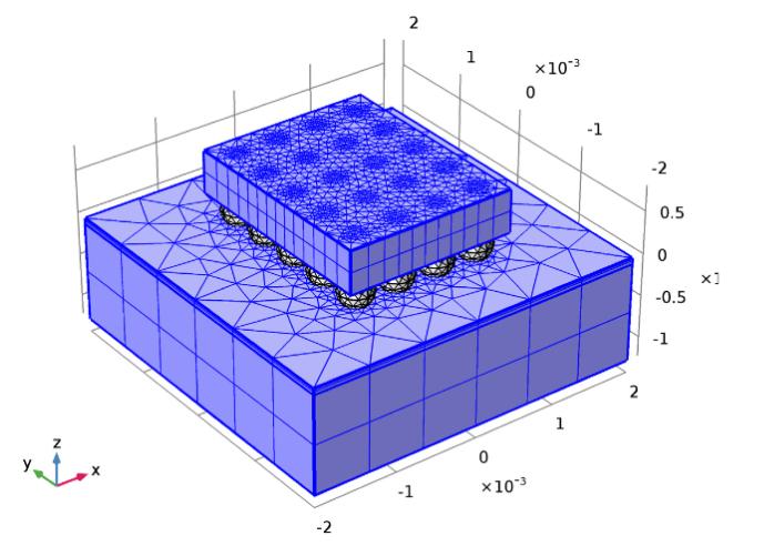 针对重要的设计单元指定扫掠网格生成器的分布。