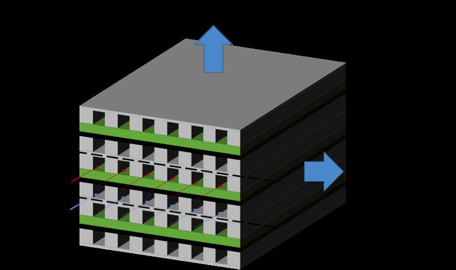 图像展示了 SOFC 堆模型的几何结构。