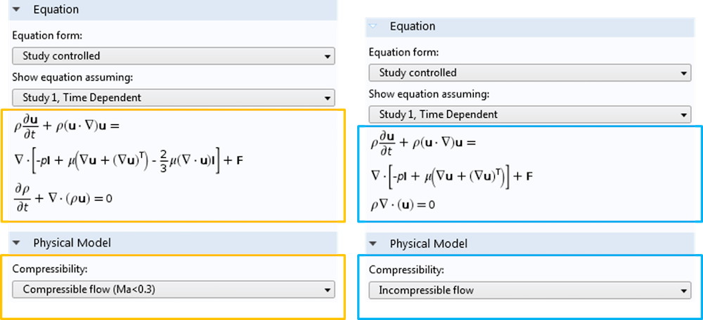 图像展示了可压缩和不可压缩的 Navier-Stokes 方程对应的不同公式。