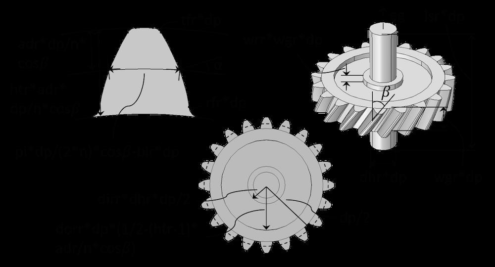 图像显示了斜齿轮几何的多个输入参数。