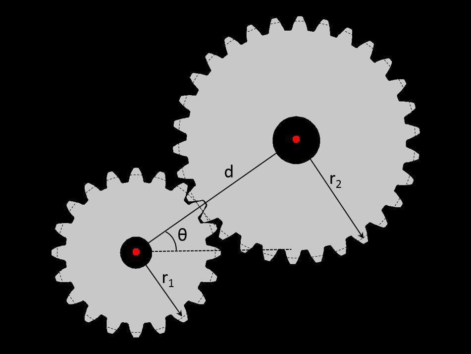 图像展示了直齿轮副。
