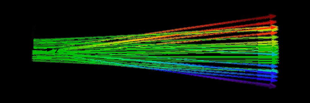 绘图显示了非层束流具有代表性的粒子轨迹。