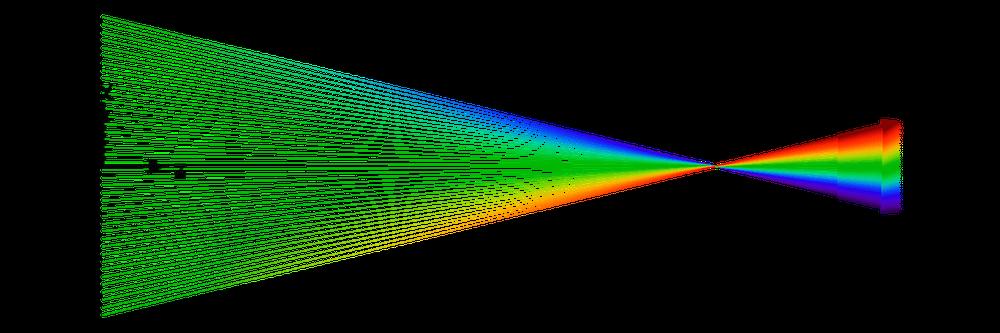 绘图展示了层束流中粒子通过某一点的情况。