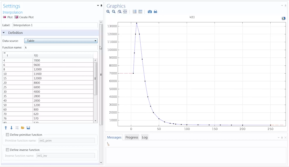 屏幕截图展示了 COMSOL Multiphysics 中插值函数的数据表格和曲线。