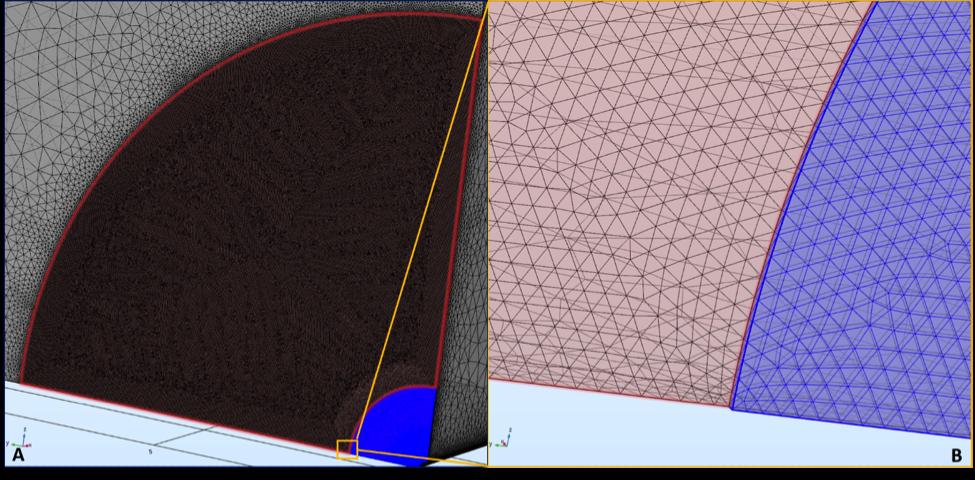 图像显示了通过混合方法实现的网格剖分几何图形。
