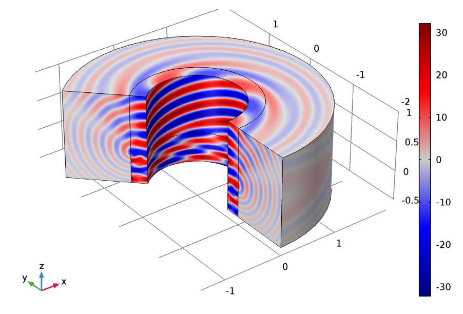 特征模式(4,0)的近场声压级。