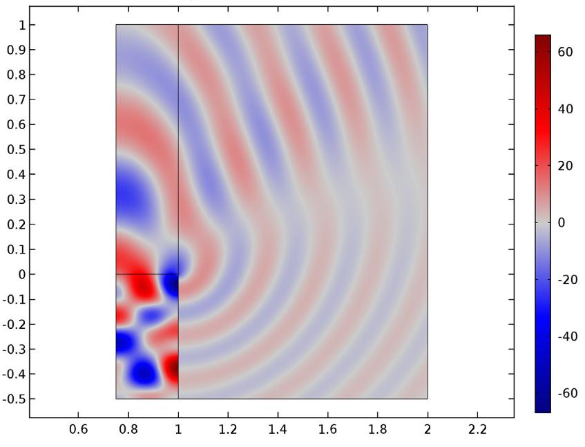 特征模式(17,1)的近场解。