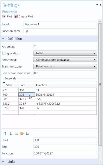 分段函数的设置,可在 COMSOL Multiphysics 中利用该函数定义材料属性。