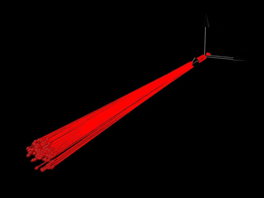 图像显示了粒子束在三维空间内的传播。