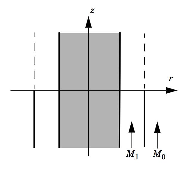 涡轮风扇发动机的几何。
