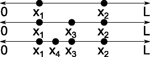 图像描绘了三条线段上的不同点。