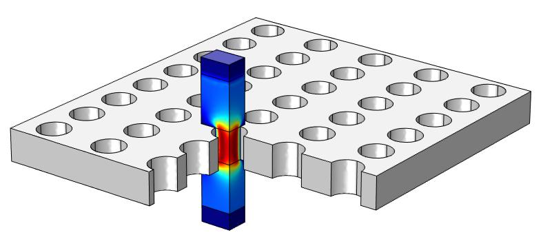 仿真结果显示了多孔板和模型域。
