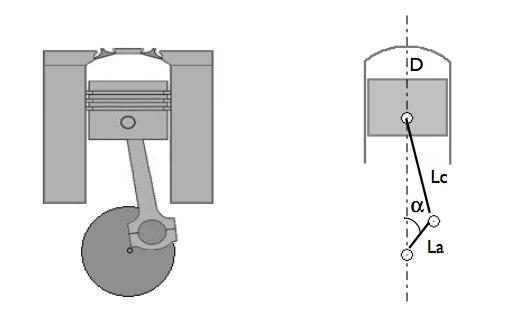 图像显示了燃烧气缸及各自的几何参数。