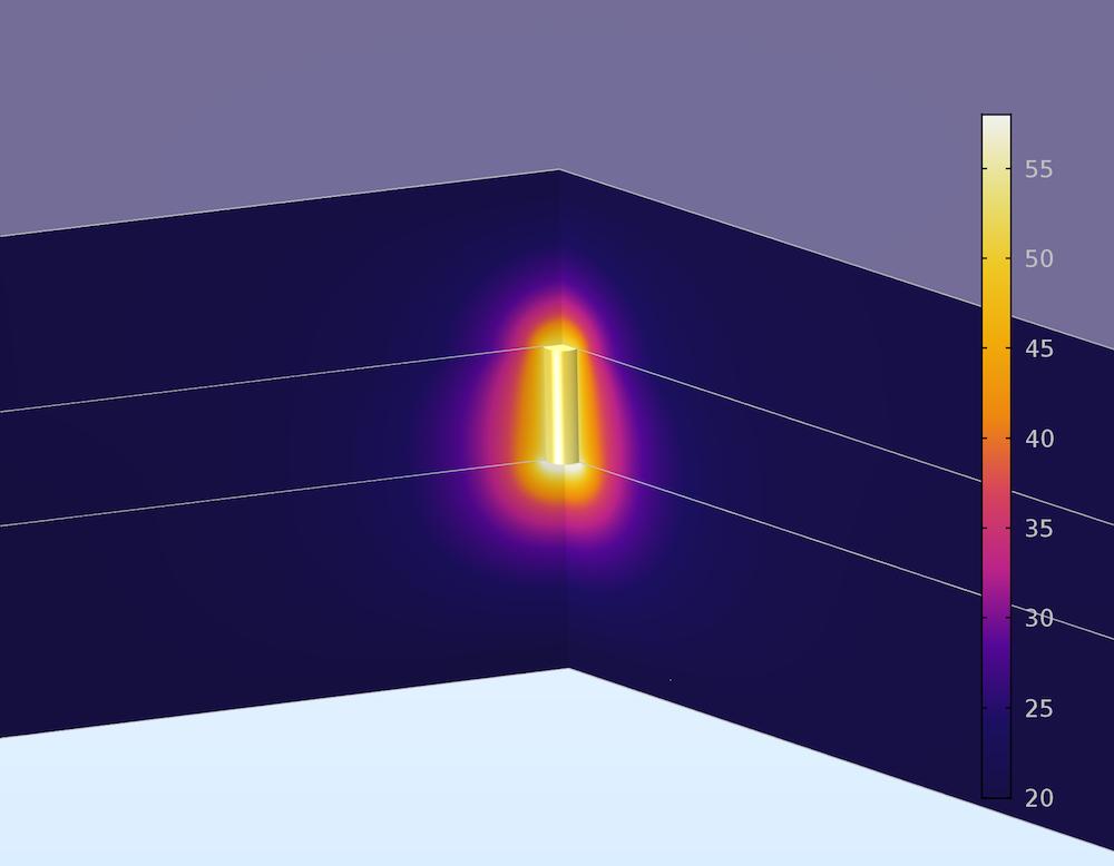 视图展示了锂离子电池横截面的温度。
