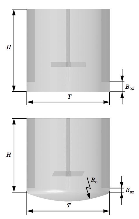 图像展示了平底搅拌器和碟形底搅拌器。