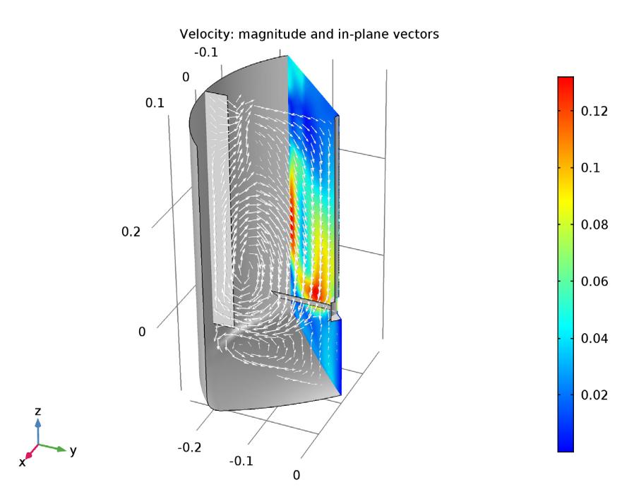 图像展示了 k-ω 湍流模型示例的速度幅值和面内速度矢量。