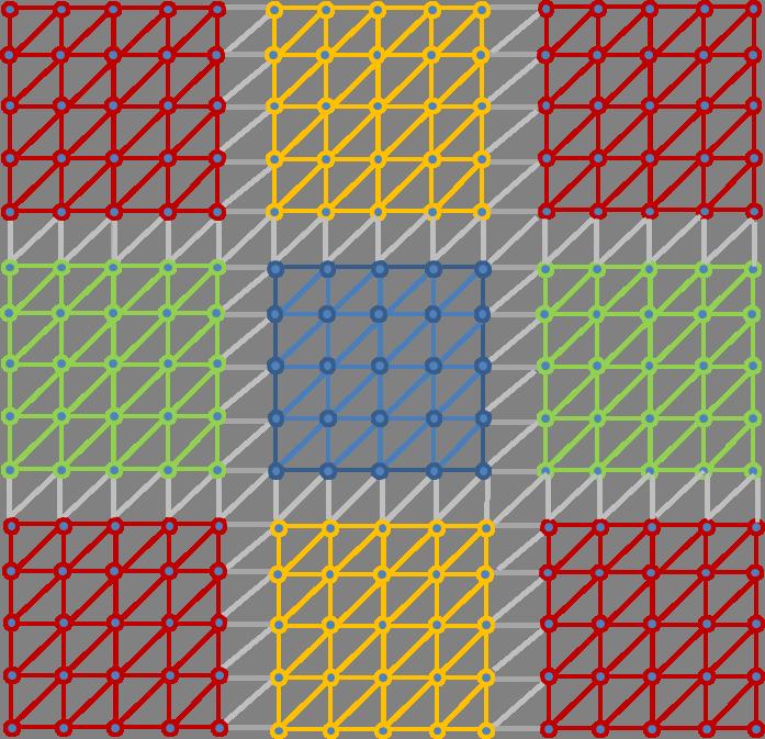 图像展示了由正三角形构成的二维域,其中域的自由度被分解为二次子域。