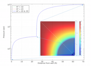 Pressure-profiles-plot_featured