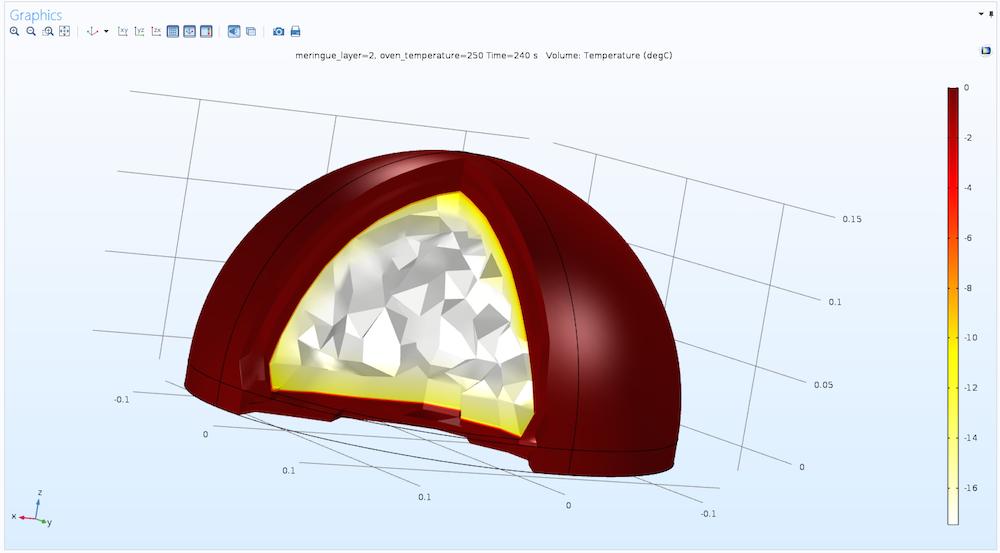 COMSOL Multiphysics® 绘图显示了烘焙后的烈火阿拉斯加的温度场。