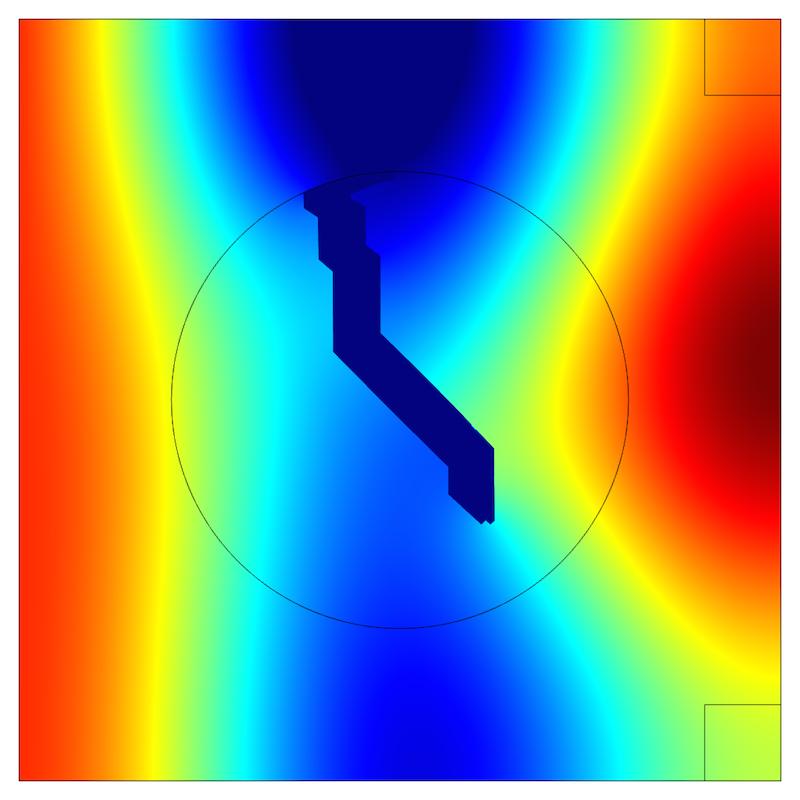 描绘频率 f2 下声压的图。