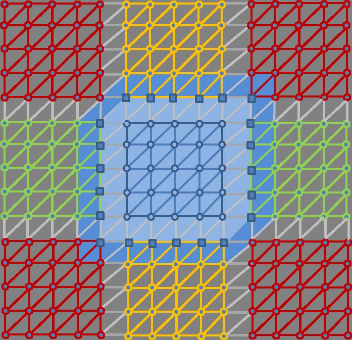 原理图显示了扩展后拥有 47 个自由度的子域及其支撑区域。