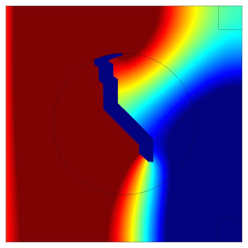 显示频率 f1 下声压的仿真结果。