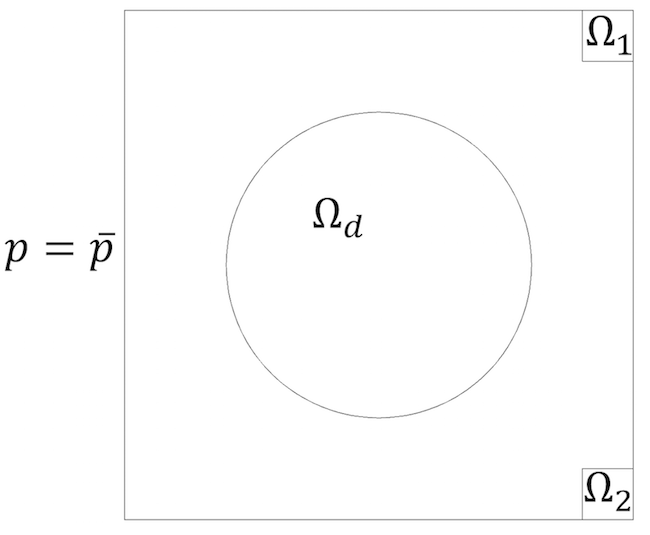 描绘正方形二维房间的图片。